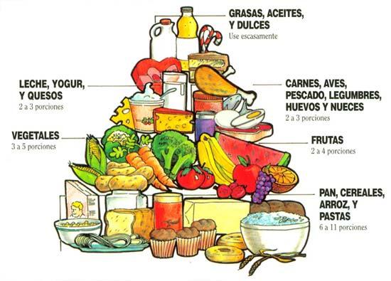 Regimen alimenticio para un diabetico